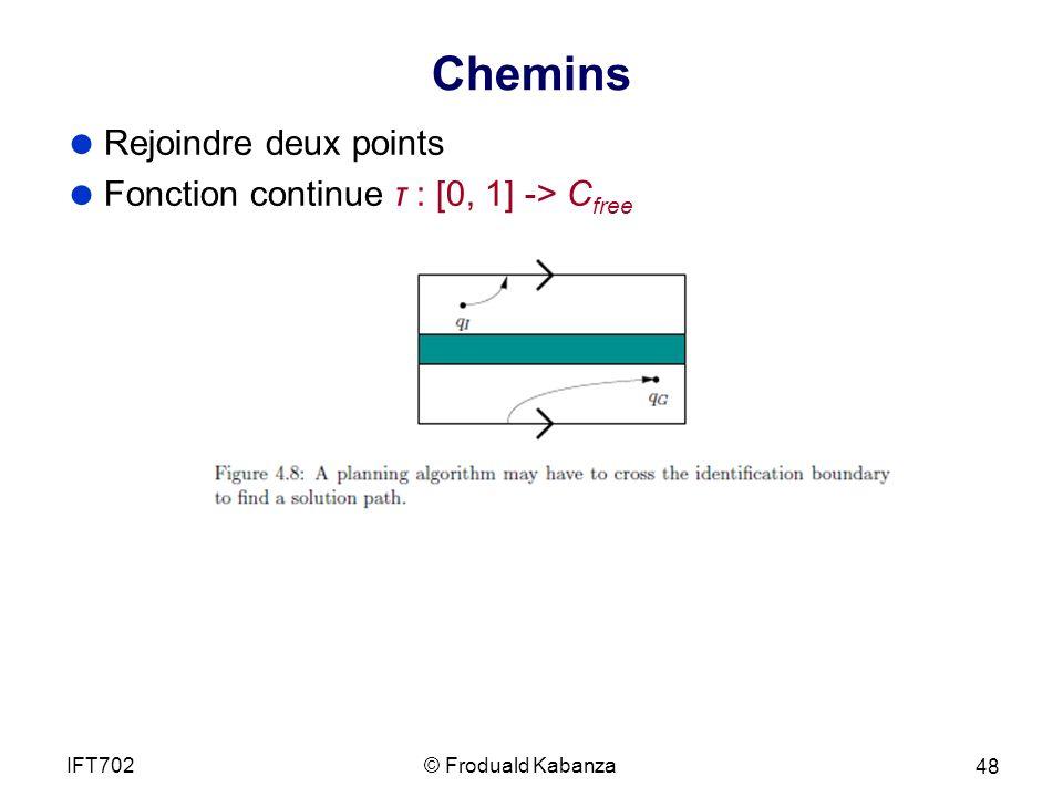 Chemins Rejoindre deux points Fonction continue τ : [0, 1] -> Cfree